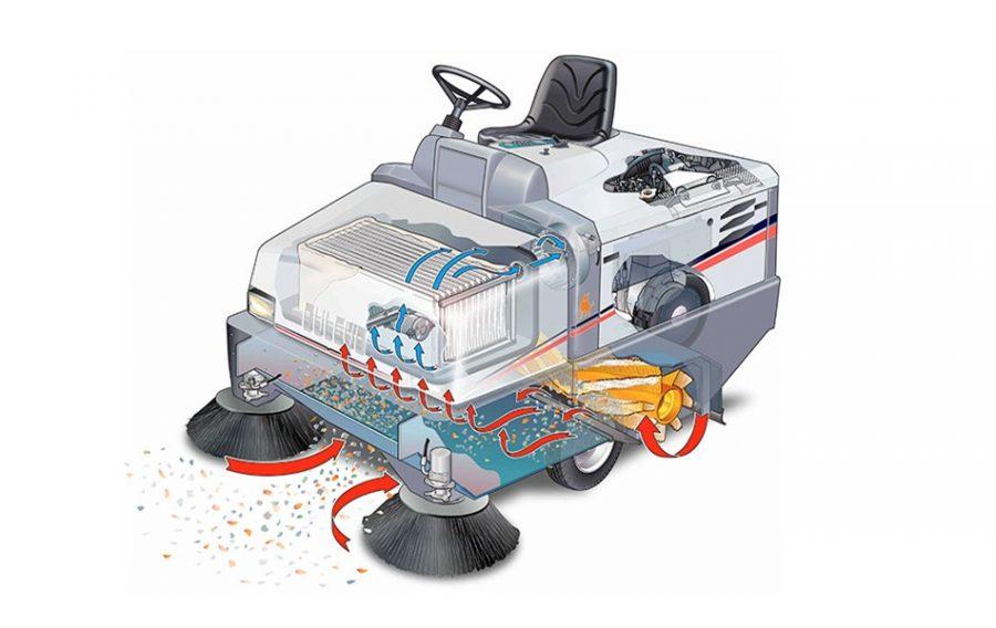 TF155R-GTX - TOPFLOOR Sweeper - Working Diagram